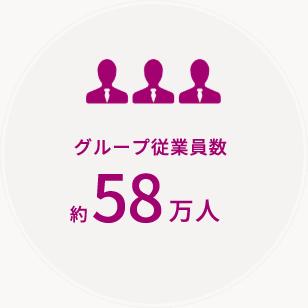 グループ従業員数 約58万人